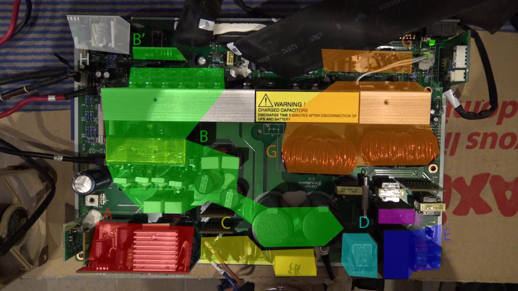 Emplacement des blocs fonctionnels de l'onduleur Eaton EX 1000