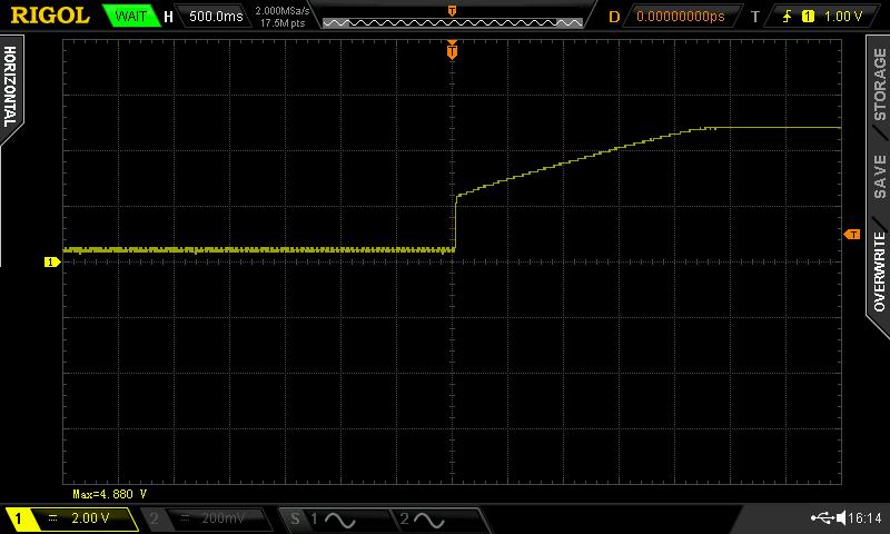 """Chronogramme du signal sur la broche """"START"""" du """"SG3525"""""""
